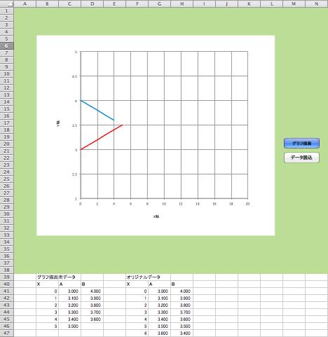 excel_graph_b_2
